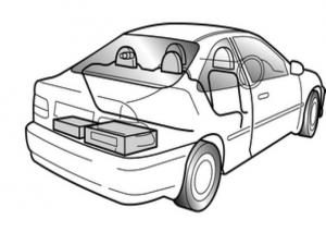 Covert Surveillance Car